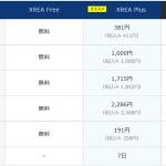 レンタルサーバXREAの格安プラン「XREA Plus」に申し込んでみた